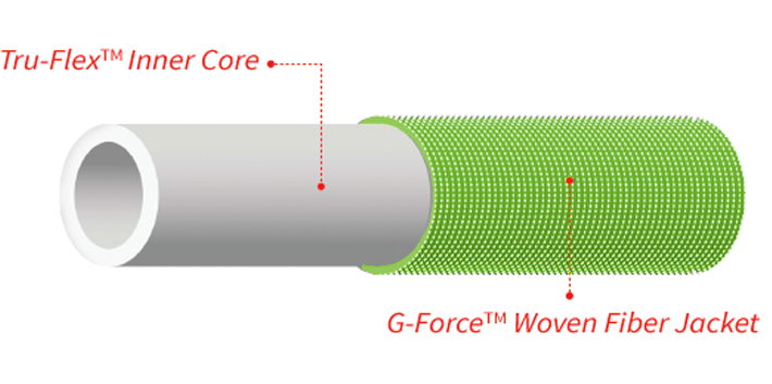 TruFlex-Inner-Core-Diagram-zerog-pro-v2.png